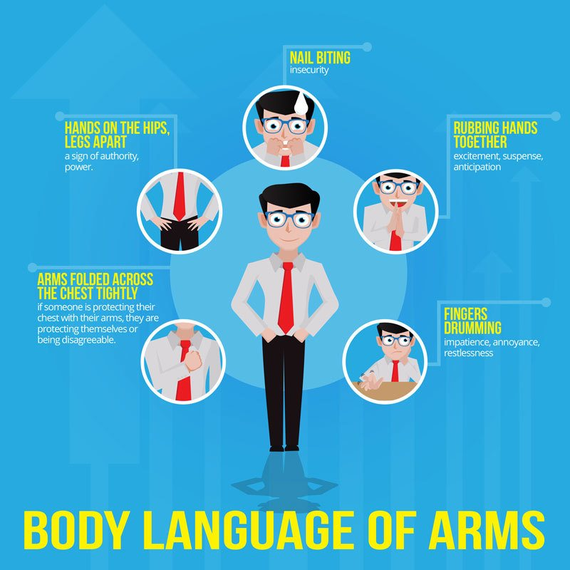 main body language signs for arms